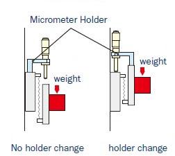 vertical-type