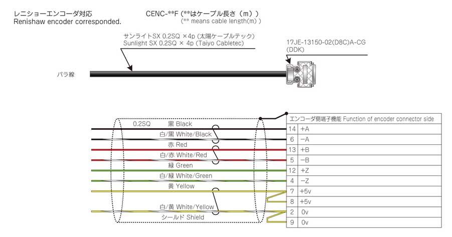 电缆接线图一览 : 神津精机株式会社