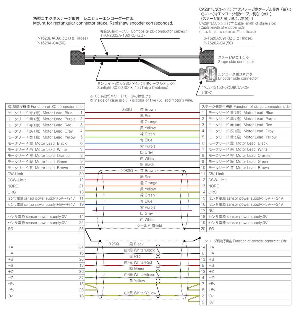 电缆接线图