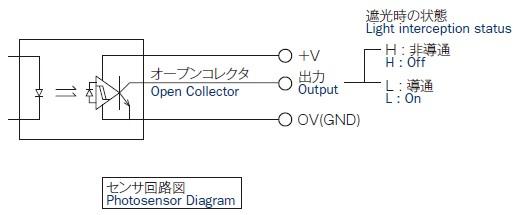 光电传感器规格摘选